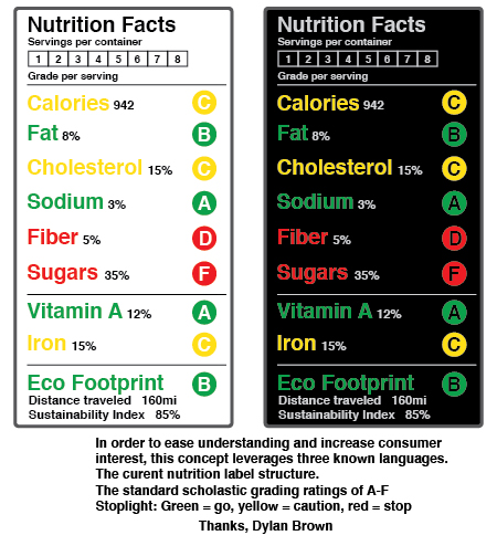 Facts About Natural Foods