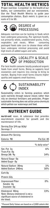 Nick Huard- Total Health Guide