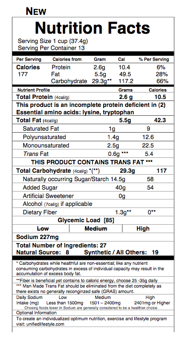 Grant Roberts- Science Based Nutrition Facts Label