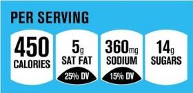 A voluntary front of the pack nutrition label recently launched in the USA. Introduced by the Grocery Manufacturers Association and the Food Marketing Institute, it indicates calories, saturated fat, sodium, total sugar and up to two other nutrients. Picture by GMA
