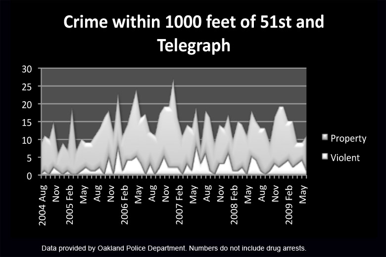 crime_test